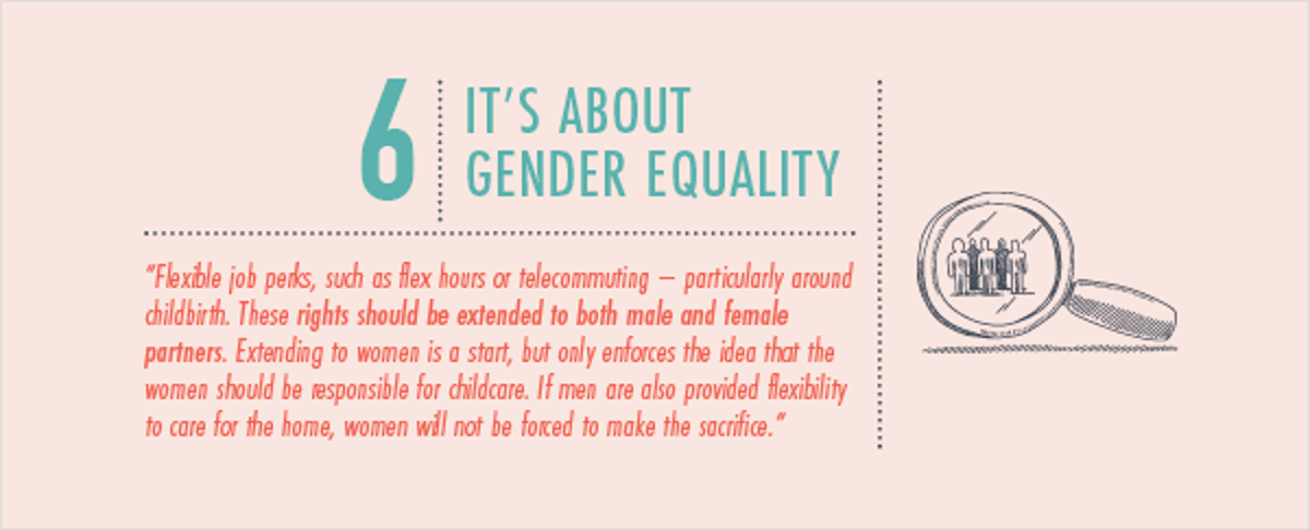 It's about gender equality