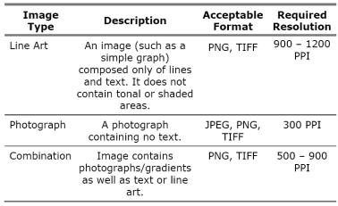 Example of Figure