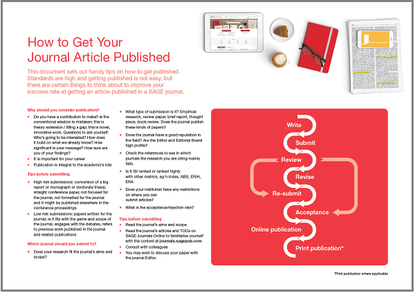 How to get your journal article published