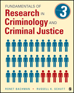 Criminology research recommendation example
